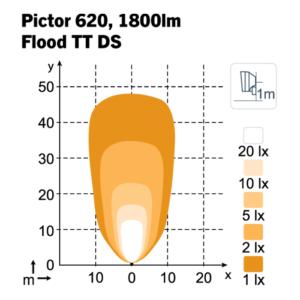 Фара Nordic Lights Pictor 620 LED