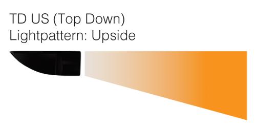 TD US Top Down