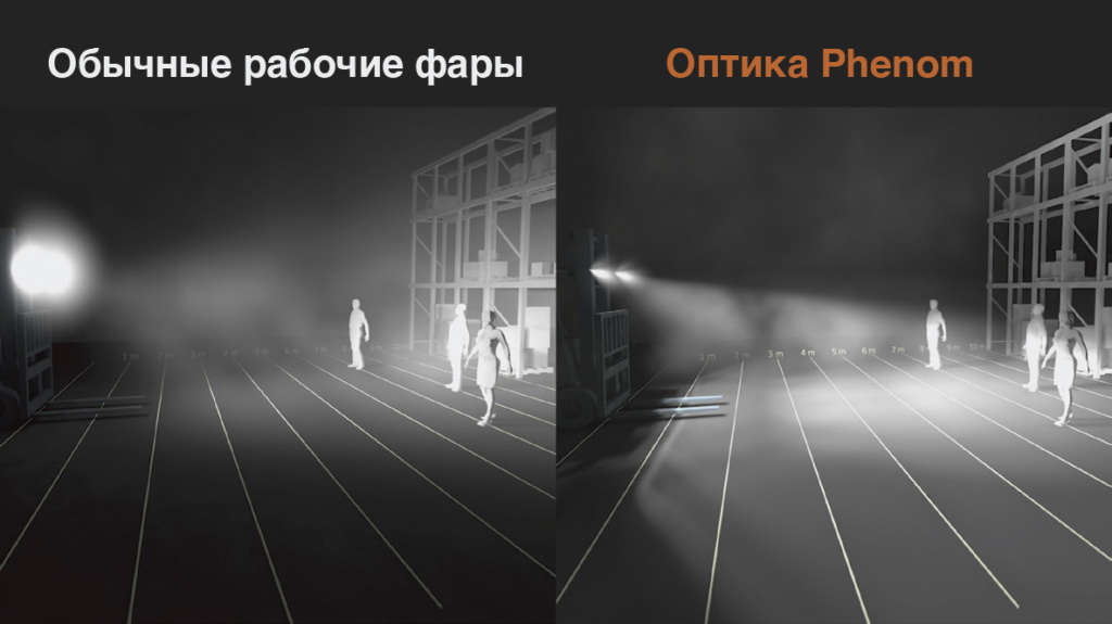C оптикой Phenom больше нет бликов
