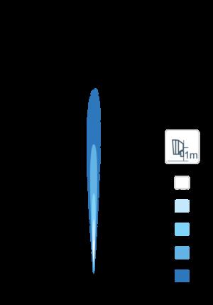 Фара Nordic Lights Scorpius 400 Blue (синий свет)
