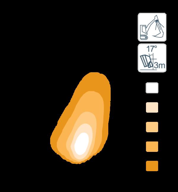 Светодиодные фары для экскаваторов